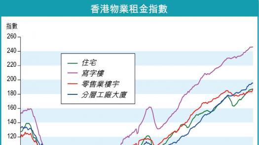 "政策加碼 港府""辣招""對樓市影響幾何<br/>Effects of government's ""Spicy Policy"" to the m..."