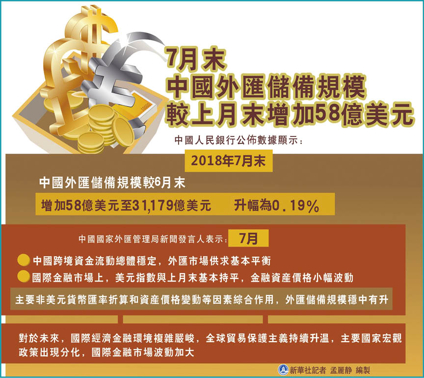全球經濟格局巨變下的中國選擇<br/>China's choices in the context of a drastically cha...